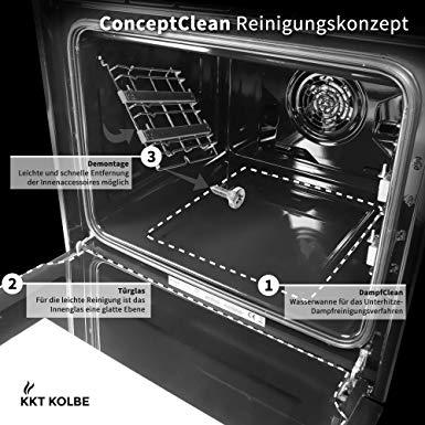 kkt kolbe set6010ed induktionskochfeld test 2020. Black Bedroom Furniture Sets. Home Design Ideas